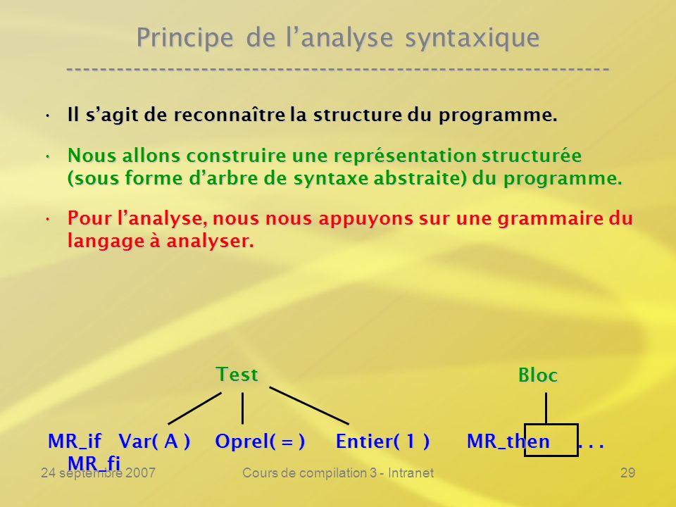 24 septembre 2007Cours de compilation 3 - Intranet29 Principe de lanalyse syntaxique ----------------------------------------------------------------
