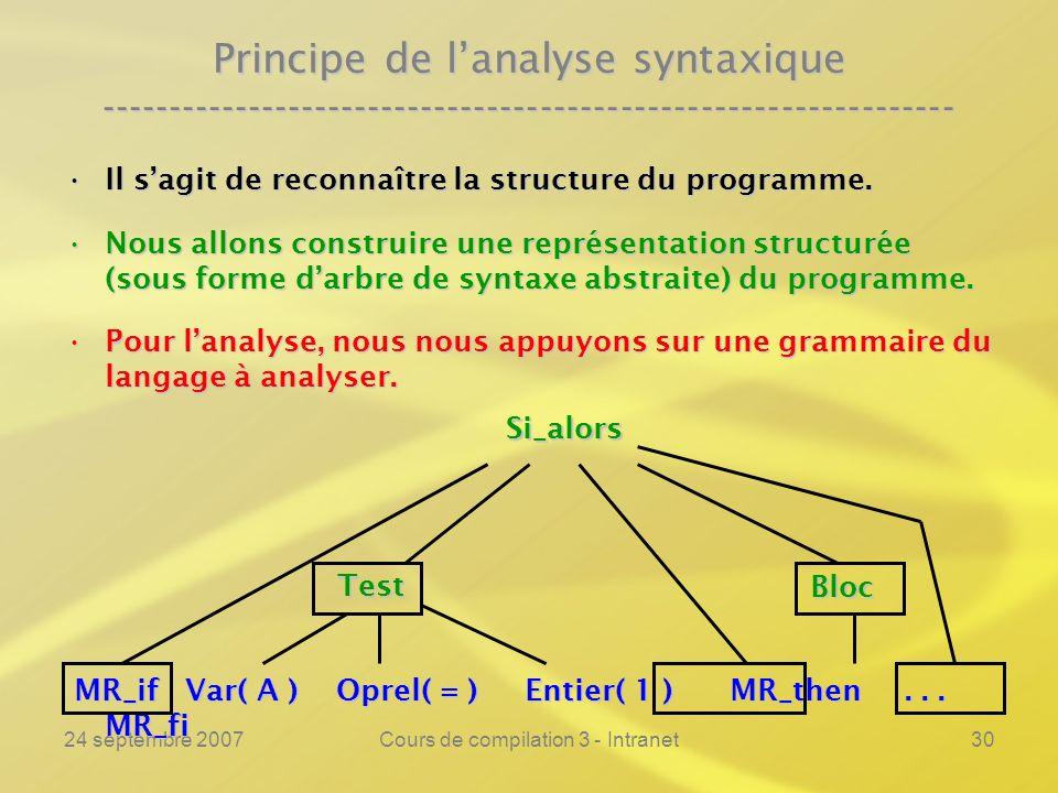24 septembre 2007Cours de compilation 3 - Intranet30 Il sagit de reconnaître la structure du programme.Il sagit de reconnaître la structure du program