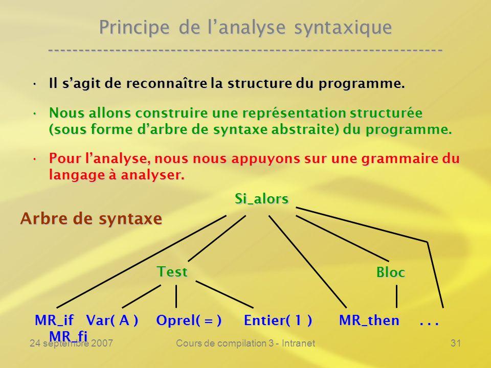 24 septembre 2007Cours de compilation 3 - Intranet31 Principe de lanalyse syntaxique ----------------------------------------------------------------