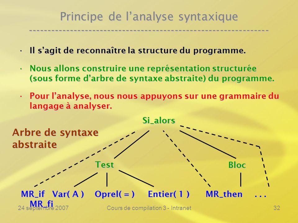 24 septembre 2007Cours de compilation 3 - Intranet32 Principe de lanalyse syntaxique ----------------------------------------------------------------