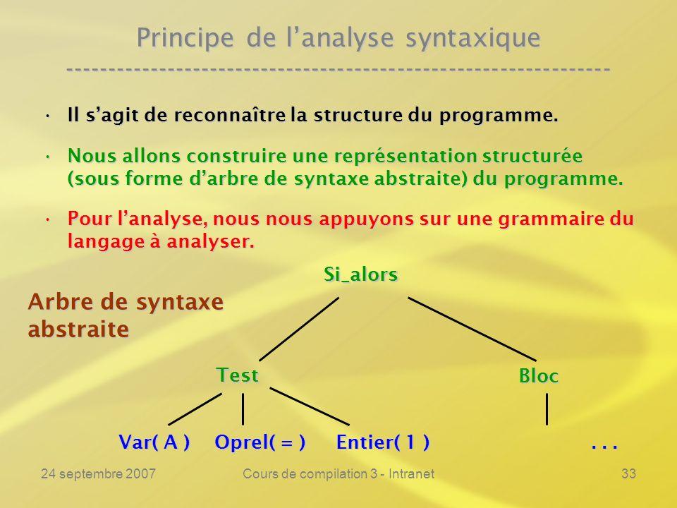 24 septembre 2007Cours de compilation 3 - Intranet33 Principe de lanalyse syntaxique ----------------------------------------------------------------