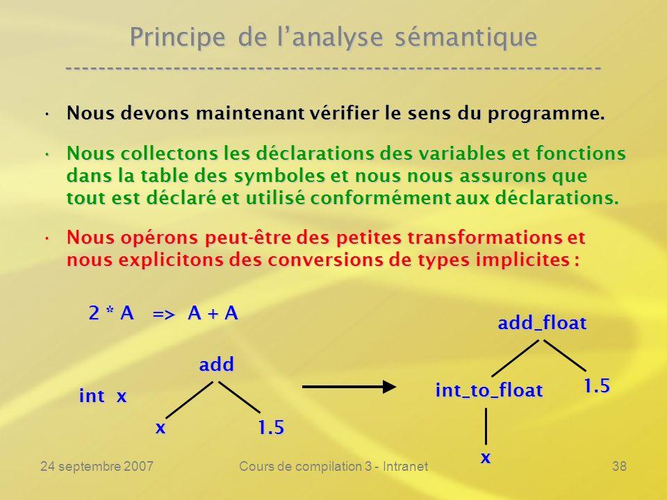 24 septembre 2007Cours de compilation 3 - Intranet38 Principe de lanalyse sémantique ----------------------------------------------------------------