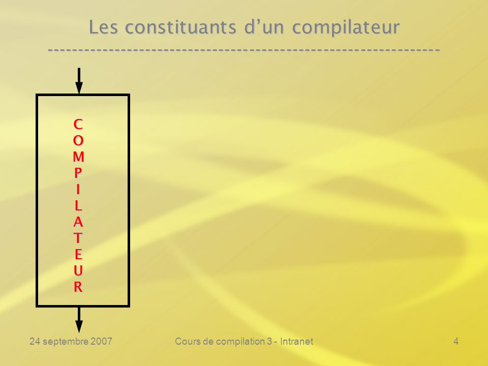 24 septembre 2007Cours de compilation 3 - Intranet65 Lanalyse lexicale ---------------------------------------------------------------- Exemple :Exemple :% if printf(« si\n »); then printf(« alors\n »); fi printf(« finsi\n »); = printf(« rel(%s)\n », yytext); := printf(« affect\n»); + printf(« add\n »); [a-z][a-z0-9]* printf(« var(%s)\n », yytext); [0-9]* printf(« ent(%s)\n », yytext); \ printf(« »); \n printf(« »); % Les variables !