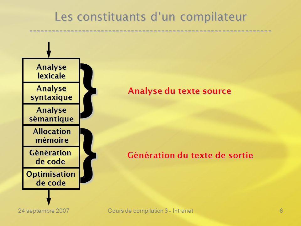 24 septembre 2007Cours de compilation 3 - Intranet67 Lanalyse lexicale ---------------------------------------------------------------- Exemple :Exemple :% if printf(« si\n »); then printf(« alors\n »); fi printf(« finsi\n »); = printf(« rel(%s)\n », yytext); := printf(« affect\n»); + printf(« add\n »); [a-z][a-z0-9]* printf(« var(%s)\n », yytext); [0-9]* printf(« ent(%s)\n », yytext); \ printf(« »); \n printf(« »); % Nous supprimons les espaces et retours à la ligne superflux !