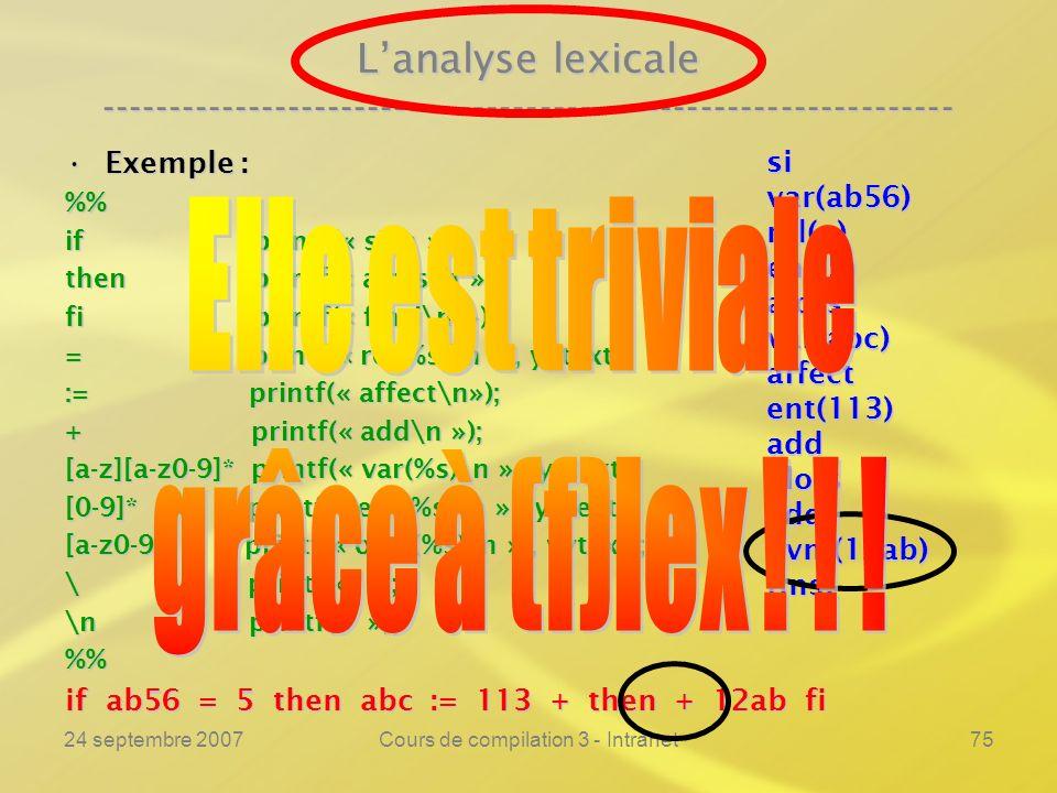 24 septembre 2007Cours de compilation 3 - Intranet75 Lanalyse lexicale ---------------------------------------------------------------- Exemple :Exemp