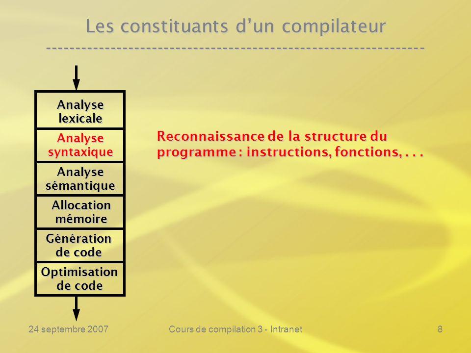 24 septembre 2007Cours de compilation 3 - Intranet9 Les constituants dun compilateur ---------------------------------------------------------------- Analyselexicale Analysesyntaxique Analysesémantique Allocationmémoire Génération de code Optimisation Vérification du sens des phrases.