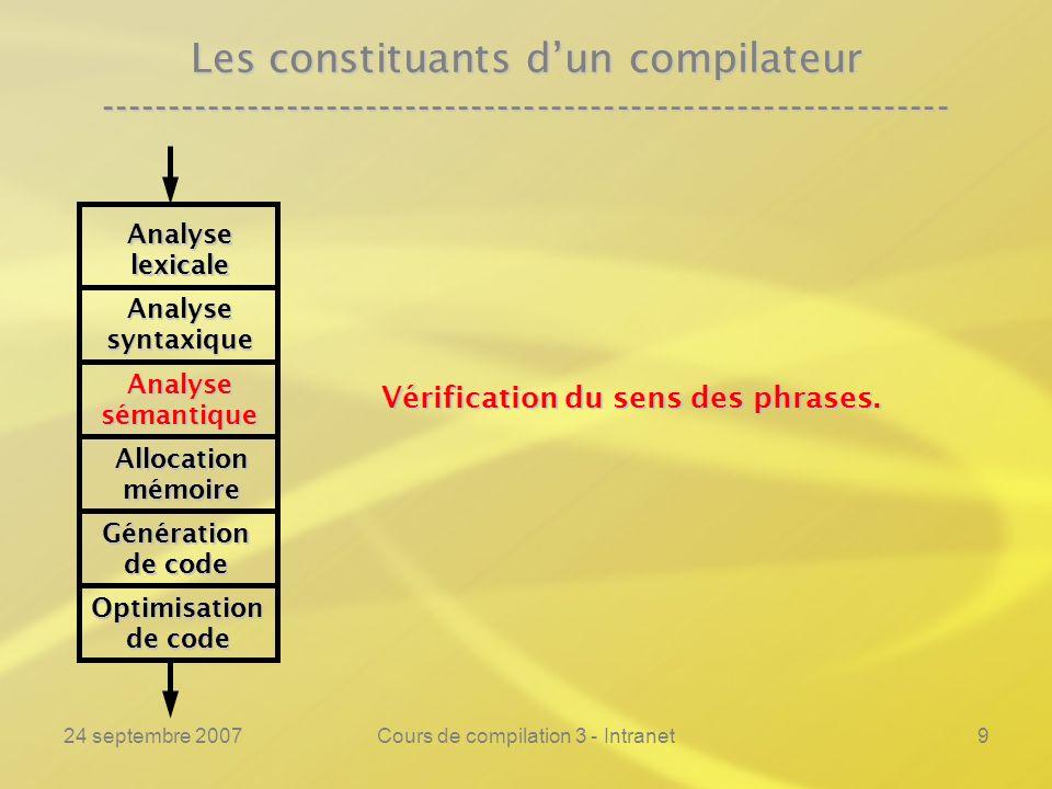 24 septembre 2007Cours de compilation 3 - Intranet10 Les constituants dun compilateur ---------------------------------------------------------------- Analyselexicale Analysesyntaxique Analysesémantique Allocationmémoire Génération de code Optimisation } Ces phases sont réalisées en même temps : nous reconnaissons des mots, nous reconnaissons des mots, jusquà obtenir une phrase, jusquà obtenir une phrase, que nous vérifions pour le typage que nous vérifions pour le typage et nous passons à la suite.