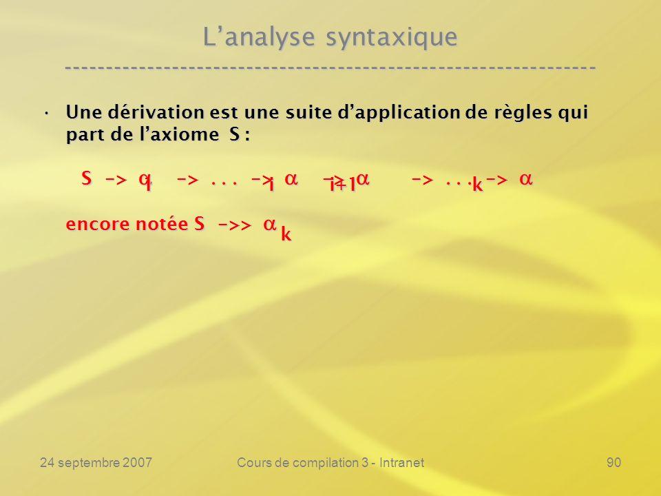 24 septembre 2007Cours de compilation 3 - Intranet90 Lanalyse syntaxique ---------------------------------------------------------------- Une dérivati