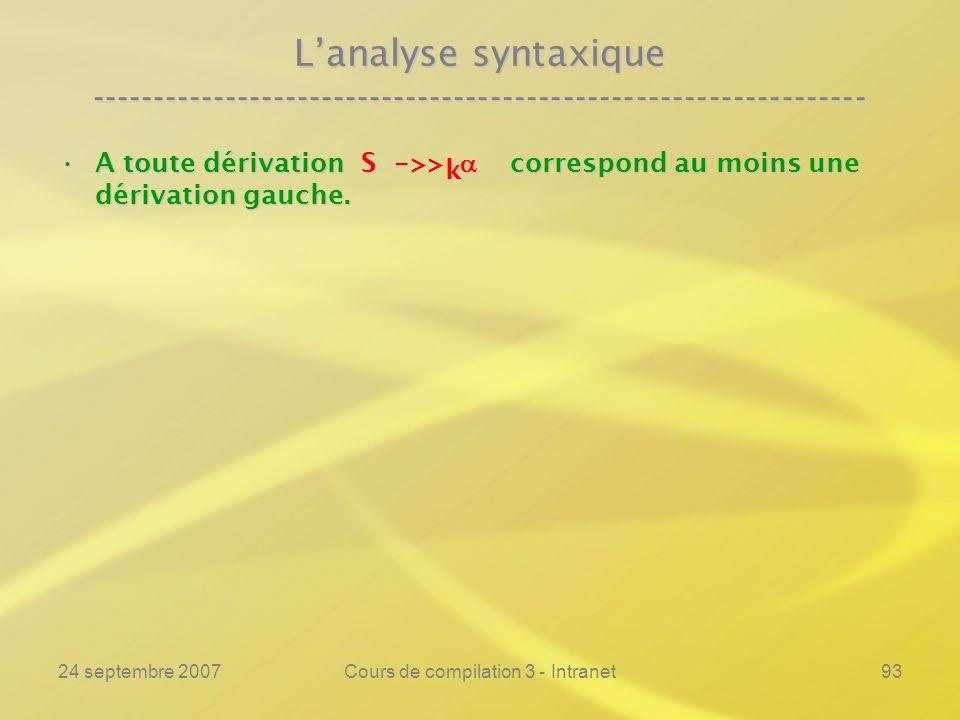 24 septembre 2007Cours de compilation 3 - Intranet93 Lanalyse syntaxique ---------------------------------------------------------------- A toute déri
