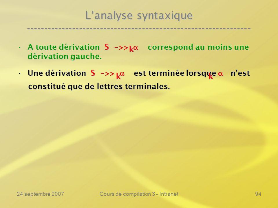 24 septembre 2007Cours de compilation 3 - Intranet94 Lanalyse syntaxique ---------------------------------------------------------------- A toute déri