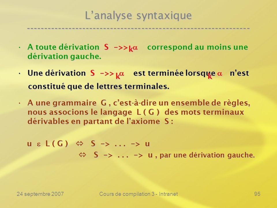24 septembre 2007Cours de compilation 3 - Intranet95 Lanalyse syntaxique ---------------------------------------------------------------- A toute déri