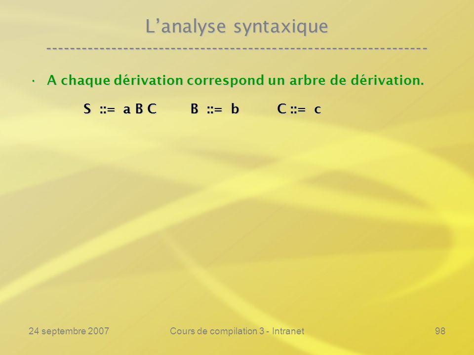 24 septembre 2007Cours de compilation 3 - Intranet98 Lanalyse syntaxique ---------------------------------------------------------------- A chaque dér