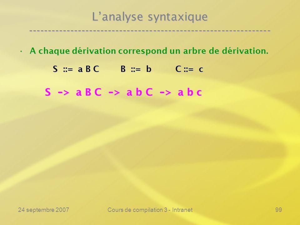 24 septembre 2007Cours de compilation 3 - Intranet99 Lanalyse syntaxique ---------------------------------------------------------------- A chaque dér