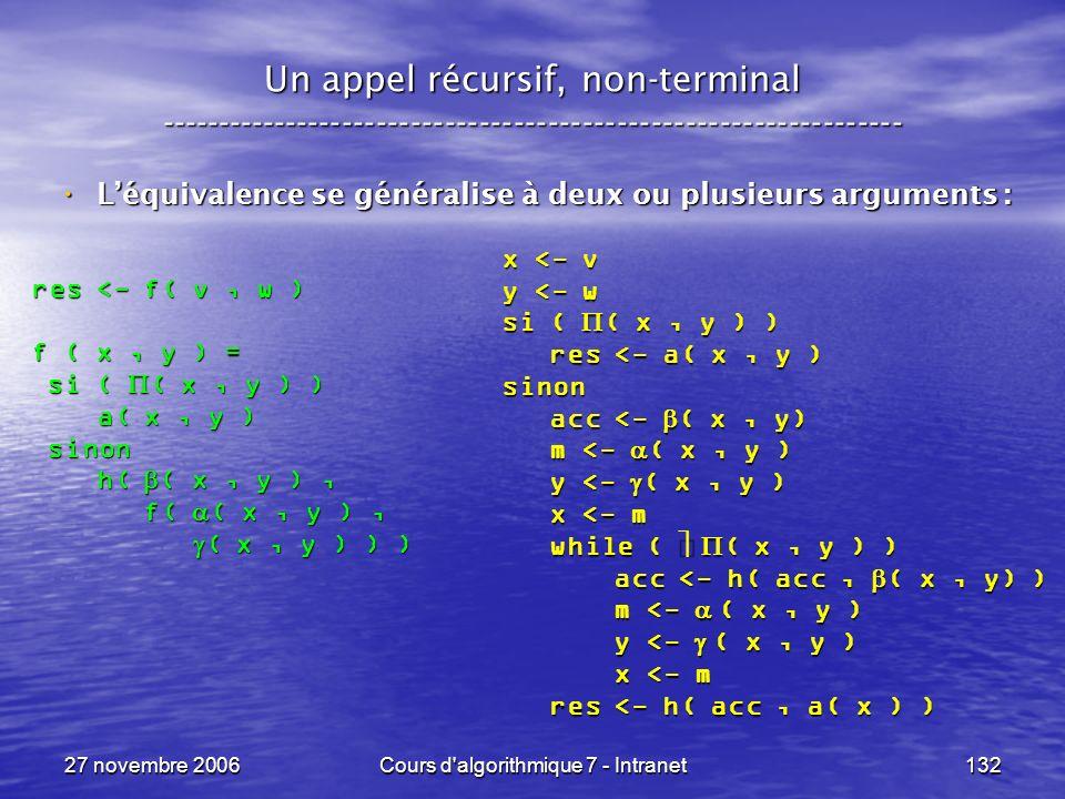 27 novembre 2006Cours d algorithmique 7 - Intranet132 Un appel récursif, non-terminal ----------------------------------------------------------------- Léquivalence se généralise à deux ou plusieurs arguments : Léquivalence se généralise à deux ou plusieurs arguments : res <- f( v, w ) f ( x, y ) = si ( ( x, y ) ) si ( ( x, y ) ) a( x, y ) a( x, y ) sinon sinon h( ( x, y ), h( ( x, y ), f( ( x, y ), f( ( x, y ), ( x, y ) ) ) ( x, y ) ) ) x <- v y <- w si ( ( x, y ) ) res <- a( x, y ) res <- a( x, y )sinon acc <- ( x, y) acc <- ( x, y) m <- ( x, y ) m <- ( x, y ) y <- ( x, y ) y <- ( x, y ) x <- m x <- m while ( ( x, y ) ) while ( ( x, y ) ) acc <- h( acc, ( x, y) ) acc <- h( acc, ( x, y) ) m <- ( x, y ) m <- ( x, y ) y <- ( x, y ) y <- ( x, y ) x <- m x <- m res <- h( acc, a( x ) ) res <- h( acc, a( x ) )