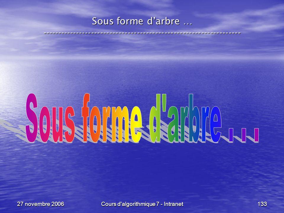 27 novembre 2006Cours d algorithmique 7 - Intranet133 Sous forme darbre … -----------------------------------------------------------------
