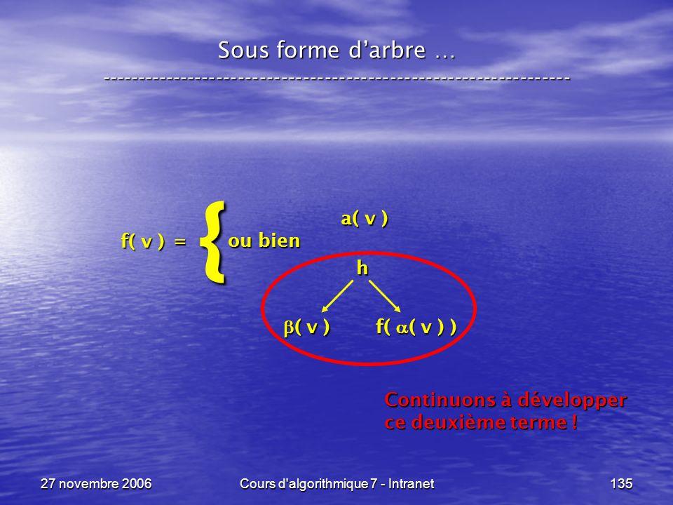 27 novembre 2006Cours d algorithmique 7 - Intranet135 Sous forme darbre … ----------------------------------------------------------------- a( v ) a( v ) = ou bien = ou bien h ( v ) ( v ) f( ( v ) ) { f( v ) Continuons à développer ce deuxième terme !