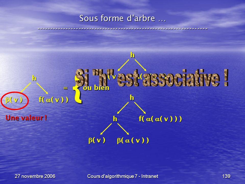 27 novembre 2006Cours d algorithmique 7 - Intranet139 Sous forme darbre … ----------------------------------------------------------------- = ou bien = ou bien h ( v ) ( v ) { h f( ( v ) ) h ( v ) ( v ) a( ( v ) ) h ( ( v ) ) ( ( v ) ) f( ( ( v ) ) ) Une valeur !