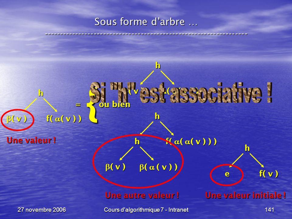 27 novembre 2006Cours d algorithmique 7 - Intranet141 Sous forme darbre … ----------------------------------------------------------------- = ou bien = ou bien h ( v ) ( v ) { h f( ( v ) ) h ( v ) ( v ) a( ( v ) ) h ( ( v ) ) ( ( v ) ) f( ( ( v ) ) ) Une valeur .