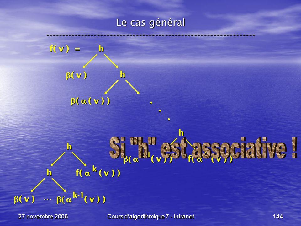 27 novembre 2006Cours d algorithmique 7 - Intranet144 ( v ) ( v ) h ( v ) ) ( v ) ) f( ( v ) ) h ( ( v ) ) ( ( v ) )...