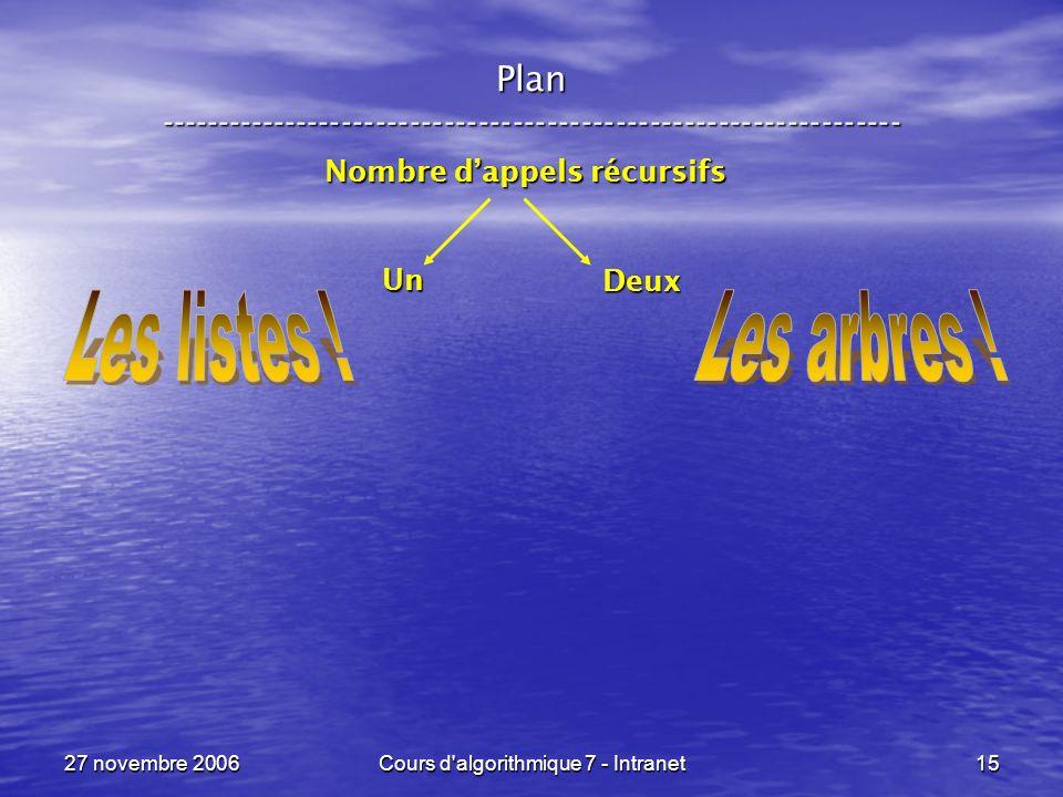 27 novembre 2006Cours d algorithmique 7 - Intranet15 Plan ----------------------------------------------------------------- Nombre dappels récursifs Un Deux