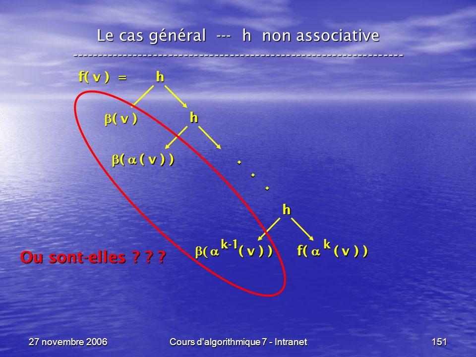 27 novembre 2006Cours d algorithmique 7 - Intranet151 Le cas général --- h non associative ----------------------------------------------------------------- f( v ) = h ( v ) ( v ) h ( v ) ) ( v ) ) f( ( v ) ) h ( ( v ) ) ( ( v ) )...