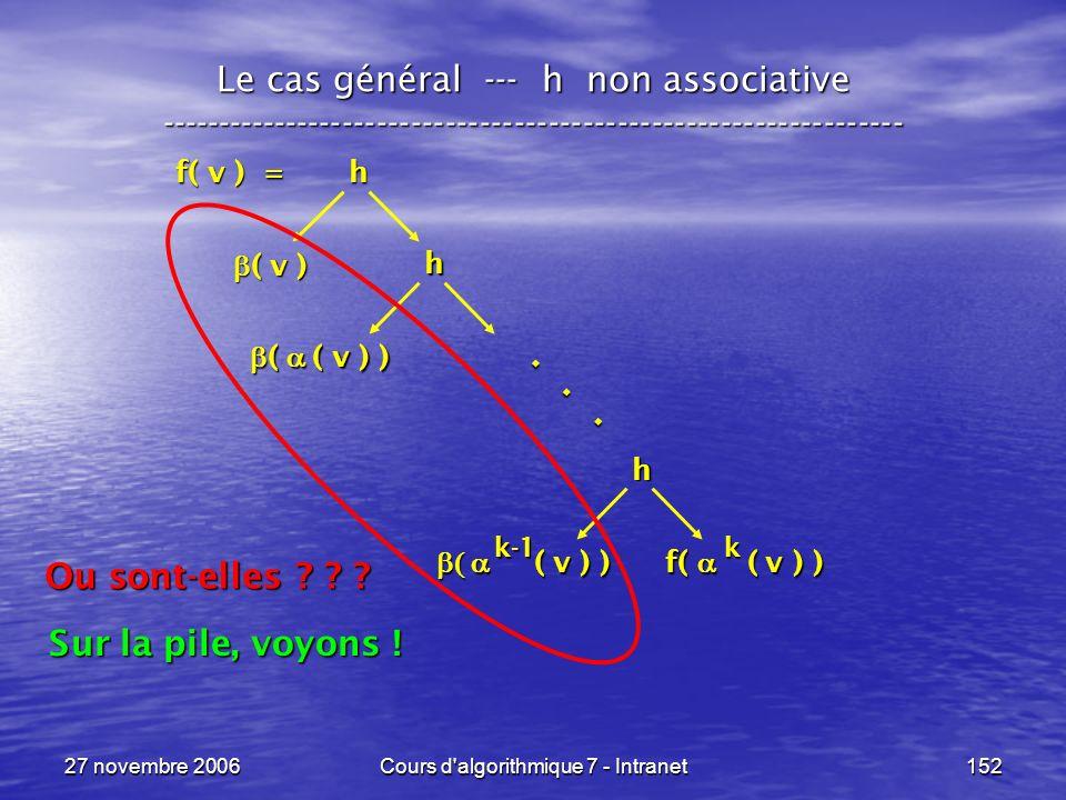 27 novembre 2006Cours d algorithmique 7 - Intranet152 Le cas général --- h non associative ----------------------------------------------------------------- f( v ) = h ( v ) ( v ) h ( v ) ) ( v ) ) f( ( v ) ) h ( ( v ) ) ( ( v ) )...