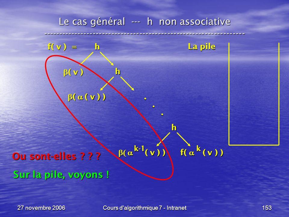 27 novembre 2006Cours d algorithmique 7 - Intranet153 Le cas général --- h non associative ----------------------------------------------------------------- f( v ) = h ( v ) ( v ) h ( v ) ) ( v ) ) f( ( v ) ) h ( ( v ) ) ( ( v ) )...