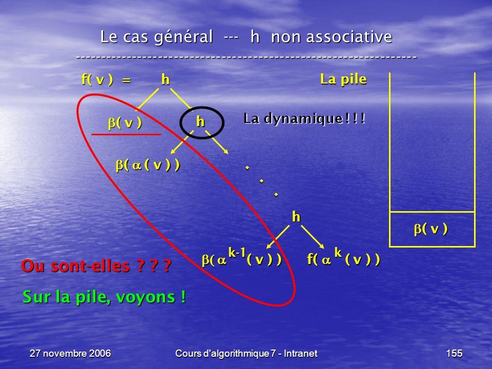 27 novembre 2006Cours d algorithmique 7 - Intranet155 Le cas général --- h non associative ----------------------------------------------------------------- f( v ) = h ( v ) ( v ) h ( v ) ) ( v ) ) f( ( v ) ) h ( ( v ) ) ( ( v ) )...