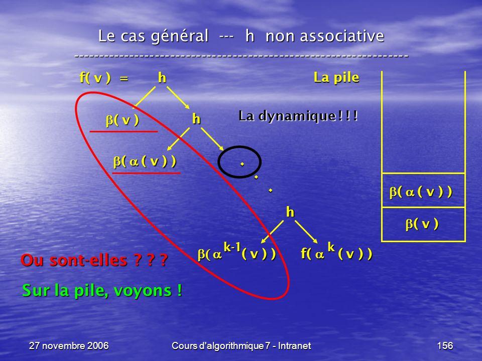 27 novembre 2006Cours d algorithmique 7 - Intranet156 Le cas général --- h non associative ----------------------------------------------------------------- f( v ) = h ( v ) ( v ) h ( v ) ) ( v ) ) f( ( v ) ) h ( ( v ) ) ( ( v ) )...