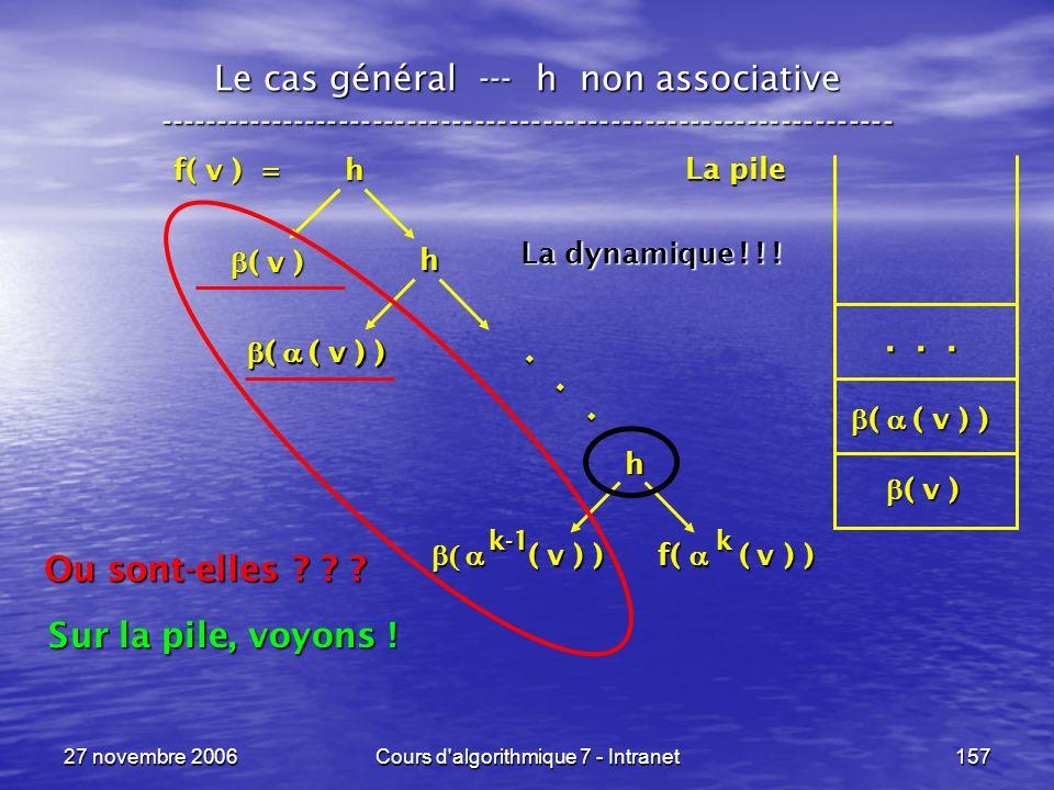 27 novembre 2006Cours d algorithmique 7 - Intranet157 Le cas général --- h non associative ----------------------------------------------------------------- f( v ) = h ( v ) ( v ) h ( v ) ) ( v ) ) f( ( v ) ) h ( ( v ) ) ( ( v ) )...