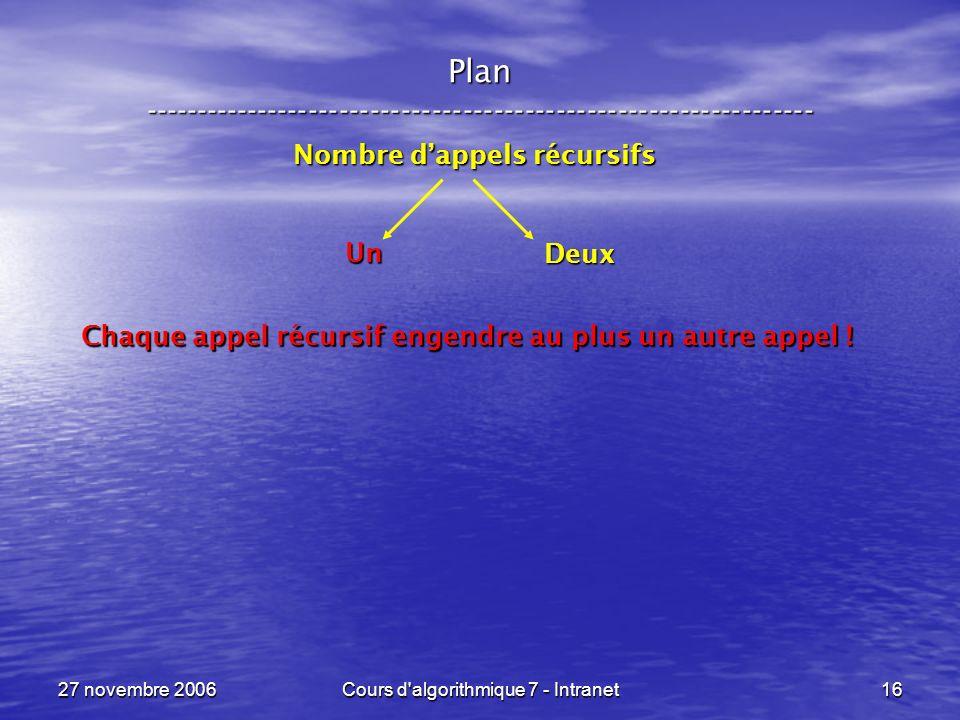 27 novembre 2006Cours d algorithmique 7 - Intranet16 Plan ----------------------------------------------------------------- Chaque appel récursif engendre au plus un autre appel .