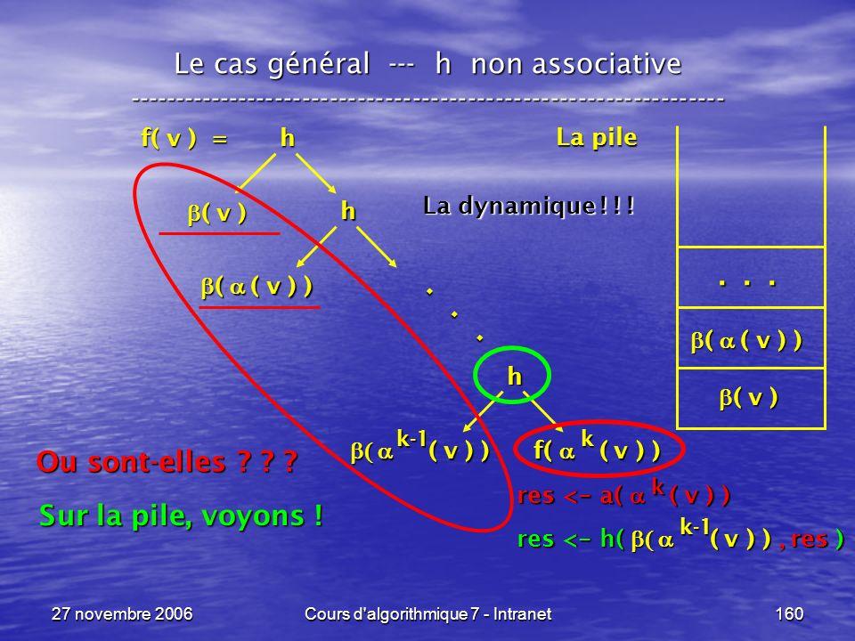 27 novembre 2006Cours d algorithmique 7 - Intranet160 Le cas général --- h non associative ----------------------------------------------------------------- f( v ) = h ( v ) ( v ) h ( v ) ) ( v ) ) f( ( v ) ) h ( ( v ) ) ( ( v ) )...