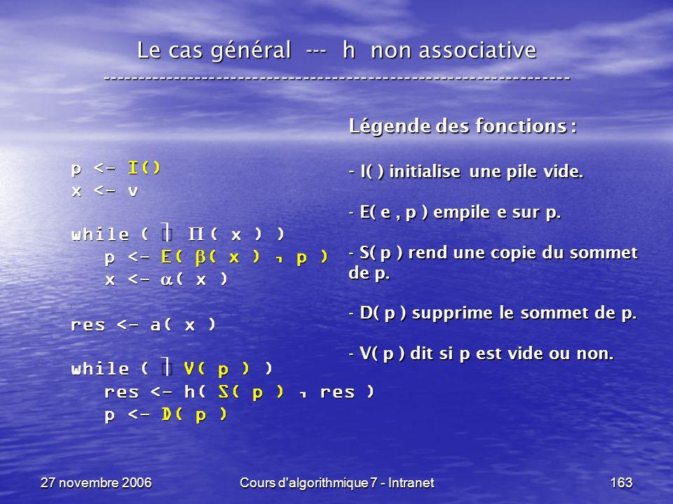 27 novembre 2006Cours d algorithmique 7 - Intranet163 Le cas général --- h non associative ----------------------------------------------------------------- Légende des fonctions : - I( ) initialise une pile vide.