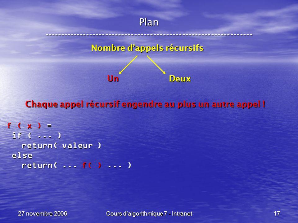 27 novembre 2006Cours d algorithmique 7 - Intranet17 Plan ----------------------------------------------------------------- Chaque appel récursif engendre au plus un autre appel .