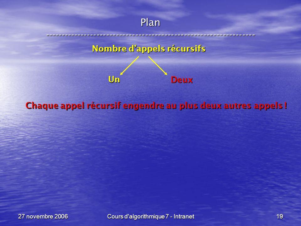27 novembre 2006Cours d algorithmique 7 - Intranet19 Plan ----------------------------------------------------------------- Chaque appel récursif engendre au plus deux autres appels .