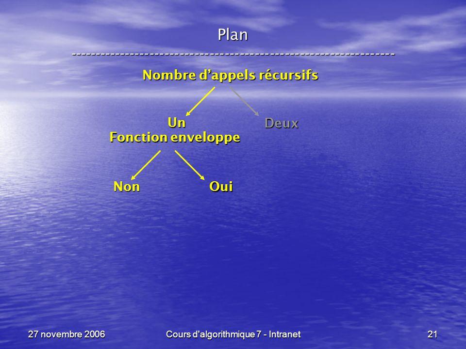 27 novembre 2006Cours d algorithmique 7 - Intranet21 Plan ----------------------------------------------------------------- Fonction enveloppe Non Oui Nombre dappels récursifs Un Deux