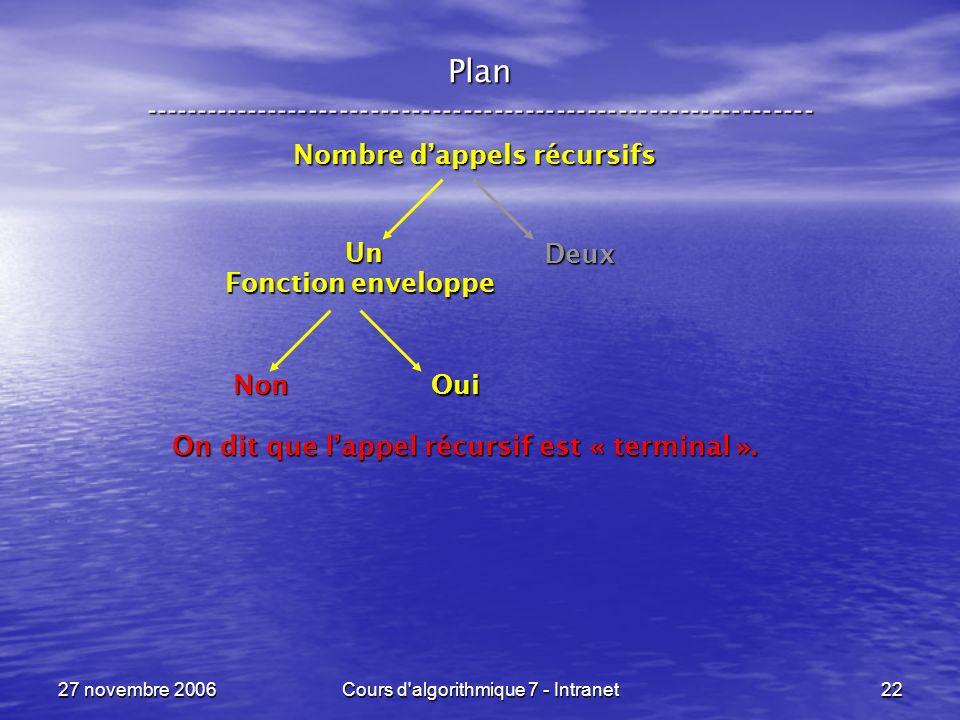 27 novembre 2006Cours d algorithmique 7 - Intranet22 Plan ----------------------------------------------------------------- Fonction enveloppe Non Oui Nombre dappels récursifs Un Deux On dit que lappel récursif est « terminal ».