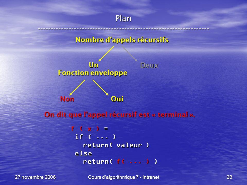 27 novembre 2006Cours d algorithmique 7 - Intranet23 Plan ----------------------------------------------------------------- Fonction enveloppe Non Oui Nombre dappels récursifs Un Deux On dit que lappel récursif est « terminal ».