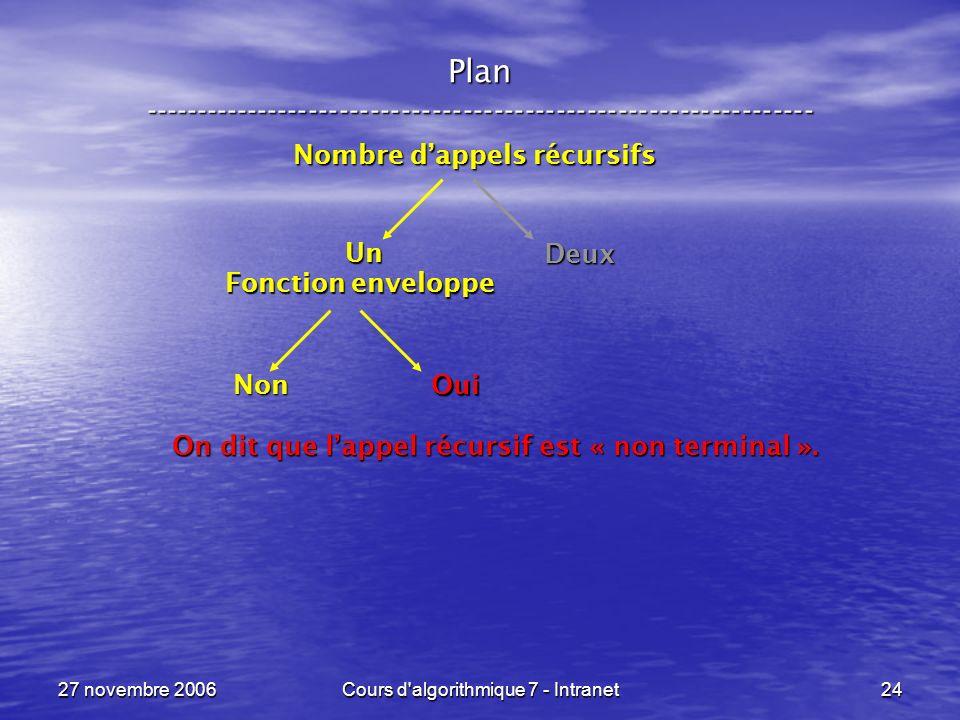 27 novembre 2006Cours d algorithmique 7 - Intranet24 Plan ----------------------------------------------------------------- Fonction enveloppe Non Oui Nombre dappels récursifs Un Deux On dit que lappel récursif est « non terminal ».