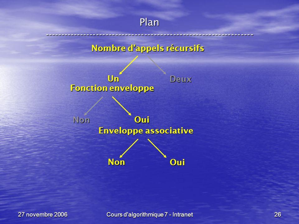 27 novembre 2006Cours d algorithmique 7 - Intranet26 Plan ----------------------------------------------------------------- Fonction enveloppe Non Oui Nombre dappels récursifs Un Deux Enveloppe associative Non Oui