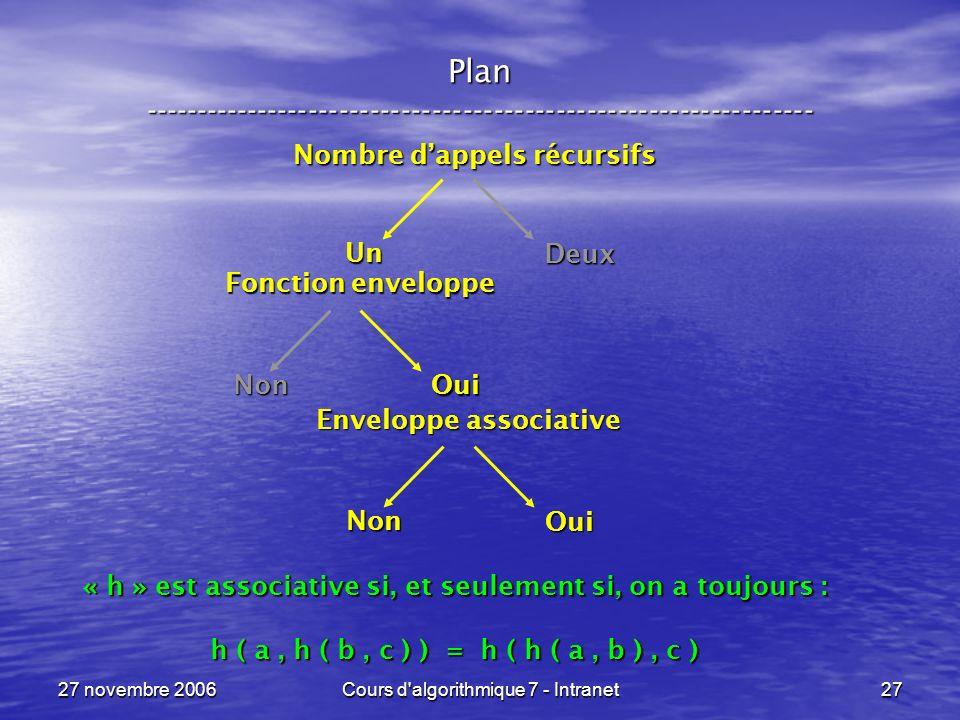27 novembre 2006Cours d algorithmique 7 - Intranet27 Plan ----------------------------------------------------------------- Fonction enveloppe Non Oui Nombre dappels récursifs Un Deux Enveloppe associative Non Oui « h » est associative si, et seulement si, on a toujours : h ( a, h ( b, c ) ) = h ( h ( a, b ), c )