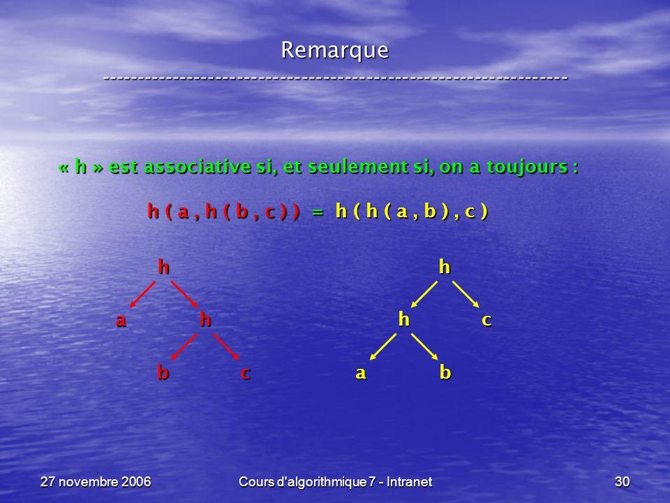 27 novembre 2006Cours d algorithmique 7 - Intranet30 Remarque ----------------------------------------------------------------- « h » est associative si, et seulement si, on a toujours : h ( a, h ( b, c ) ) = h ( h ( a, b ), c ) h a h bc h c h ab