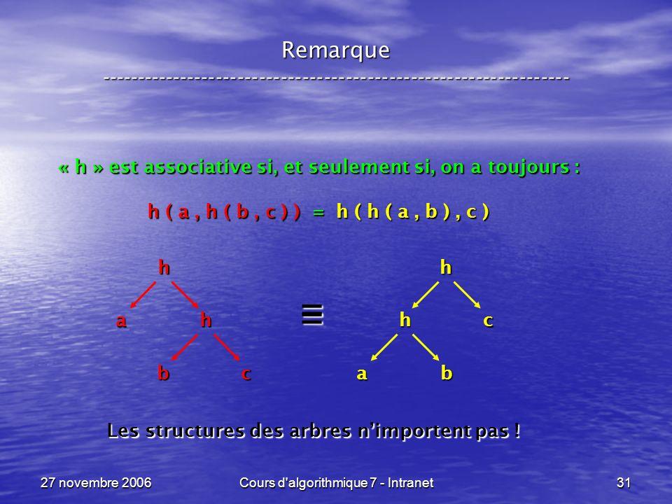 27 novembre 2006Cours d algorithmique 7 - Intranet31 Remarque ----------------------------------------------------------------- « h » est associative si, et seulement si, on a toujours : h ( a, h ( b, c ) ) = h ( h ( a, b ), c ) h a h bc h c h ab = Les structures des arbres nimportent pas .