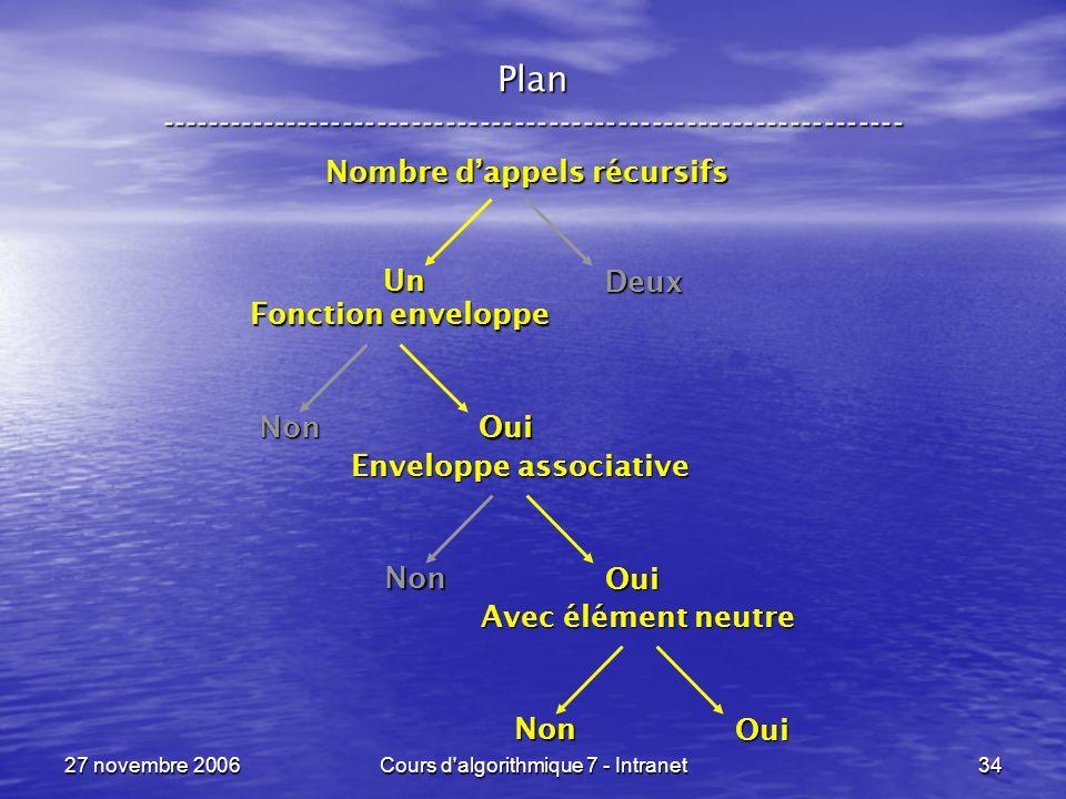 27 novembre 2006Cours d algorithmique 7 - Intranet34 Plan ----------------------------------------------------------------- Fonction enveloppe Non Oui Nombre dappels récursifs Un Deux Enveloppe associative Non Oui Avec élément neutre Non Oui