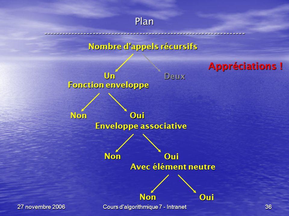 27 novembre 2006Cours d algorithmique 7 - Intranet36 Plan ----------------------------------------------------------------- Fonction enveloppe Non Oui Nombre dappels récursifs Un Deux Enveloppe associative Non Oui Avec élément neutre Non Oui Appréciations !