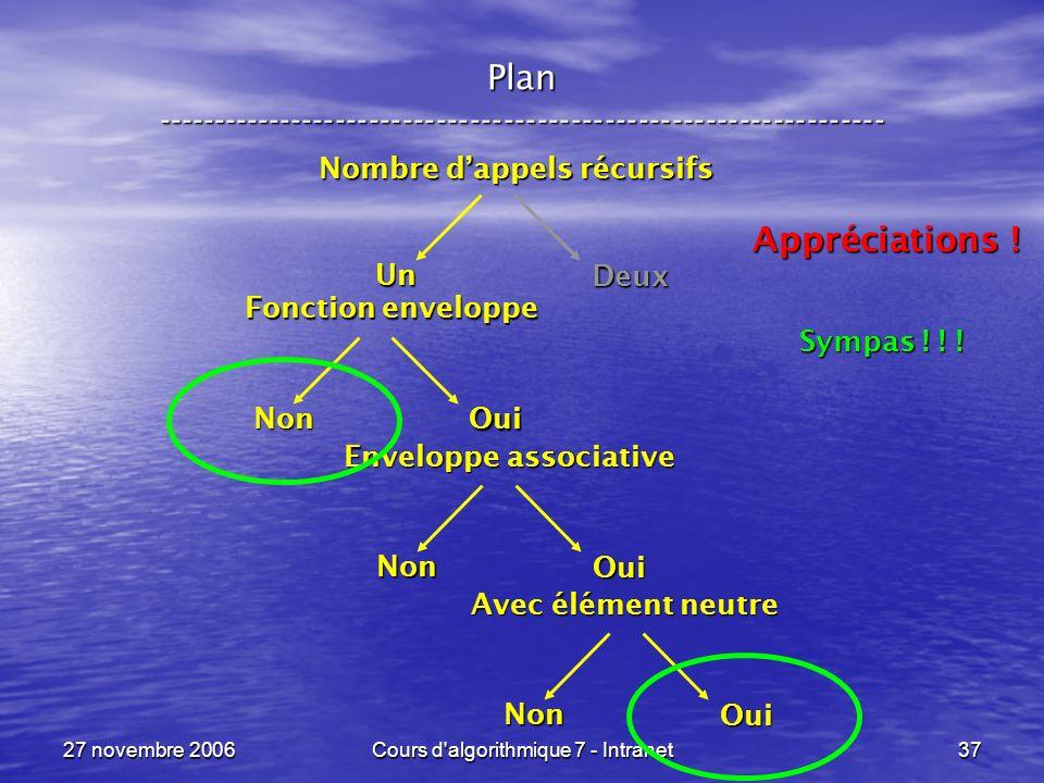 27 novembre 2006Cours d algorithmique 7 - Intranet37 Plan ----------------------------------------------------------------- Fonction enveloppe Non Oui Nombre dappels récursifs Un Deux Enveloppe associative Non Oui Avec élément neutre Non Oui Appréciations .