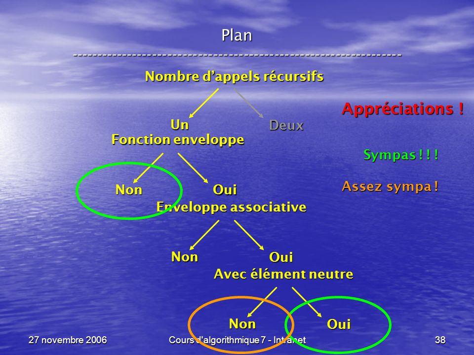 27 novembre 2006Cours d algorithmique 7 - Intranet38 Plan ----------------------------------------------------------------- Fonction enveloppe Non Oui Nombre dappels récursifs Un Deux Enveloppe associative Non Oui Avec élément neutre Non Oui Appréciations .