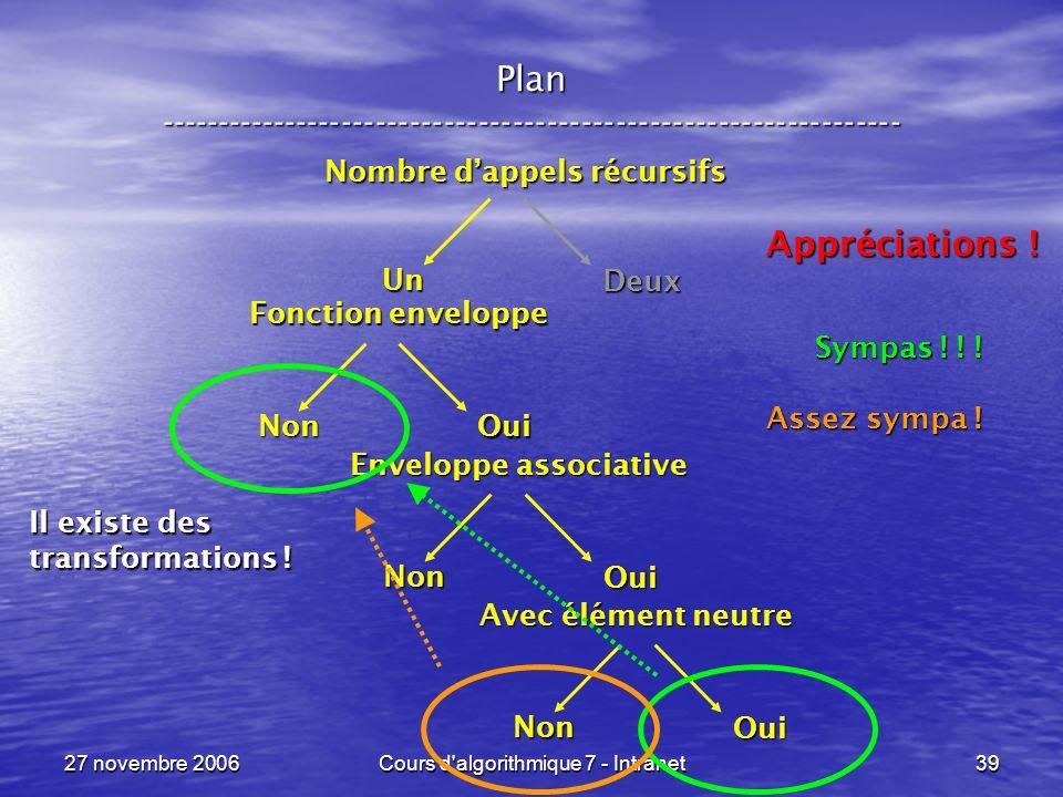 27 novembre 2006Cours d algorithmique 7 - Intranet39 Plan ----------------------------------------------------------------- Fonction enveloppe Non Oui Nombre dappels récursifs Un Deux Enveloppe associative Non Oui Avec élément neutre Non Oui Appréciations .