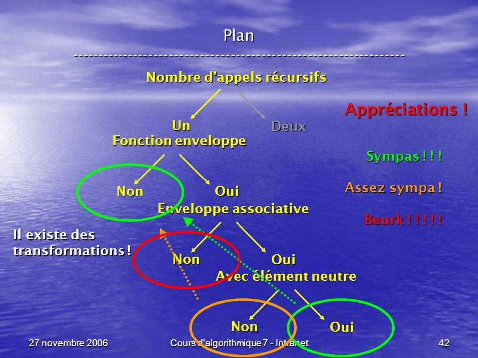 27 novembre 2006Cours d algorithmique 7 - Intranet42 Plan ----------------------------------------------------------------- Fonction enveloppe Non Oui Nombre dappels récursifs Un Deux Enveloppe associative Non Oui Avec élément neutre Non Oui Appréciations .