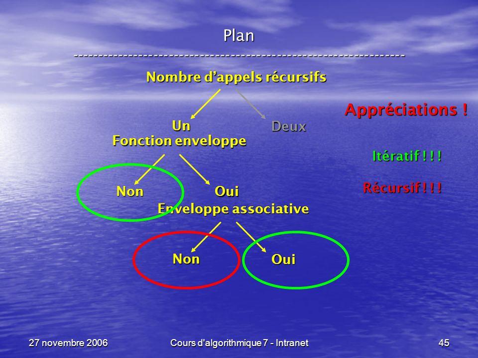 27 novembre 2006Cours d algorithmique 7 - Intranet45 Plan ----------------------------------------------------------------- Fonction enveloppe Non Oui Nombre dappels récursifs Un Deux Enveloppe associative Non Oui Appréciations .